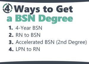 Ways to get a BSN